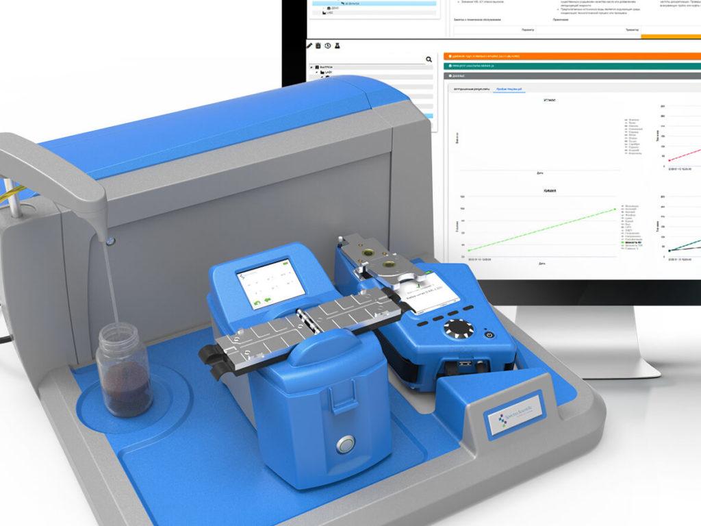 Минилаборатория для экспресс-диагностики масел Minilab 53